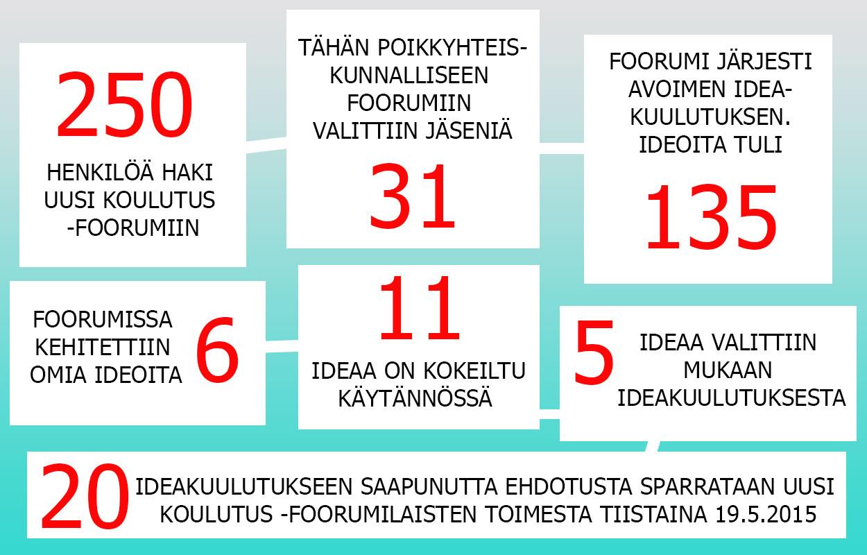 ideakuulutus-numeroina-final
